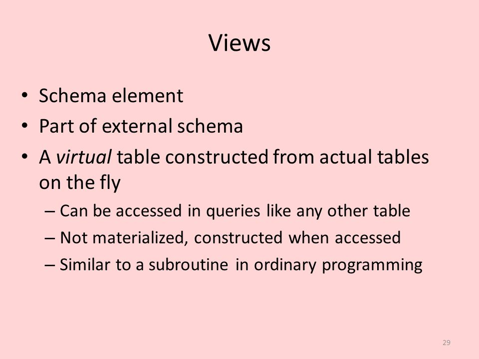 Views Schema element Part of external schema