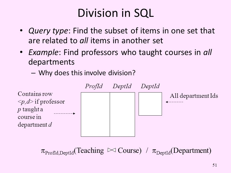 Division in SQL Query type: Find the subset of items in one set that are related to all items in another set.