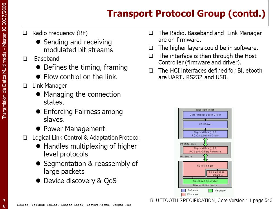 Transport Protocol Group (contd.)