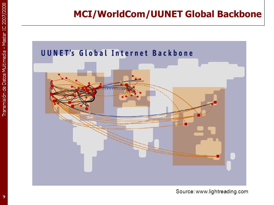 MCI/WorldCom/UUNET Global Backbone