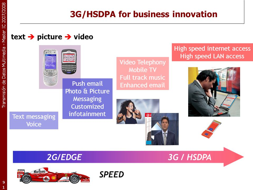3G/HSDPA for business innovation