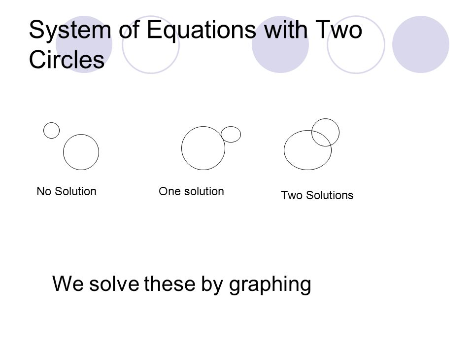 System of Equations with Two Circles