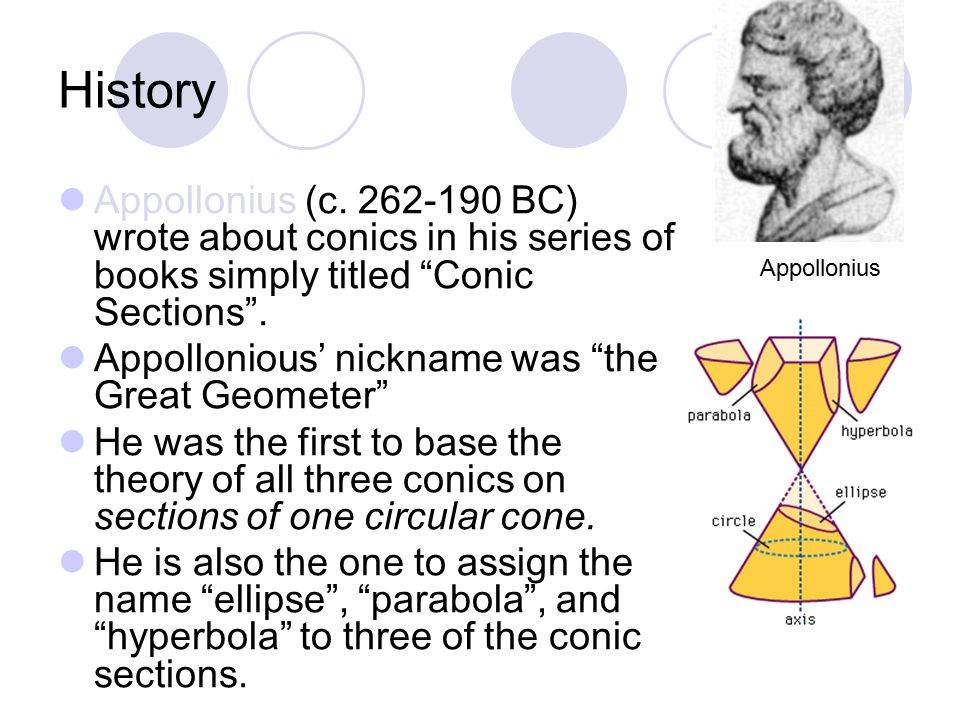 Appollonius History. Appollonius (c. 262-190 BC) wrote about conics in his series of books simply titled Conic Sections .