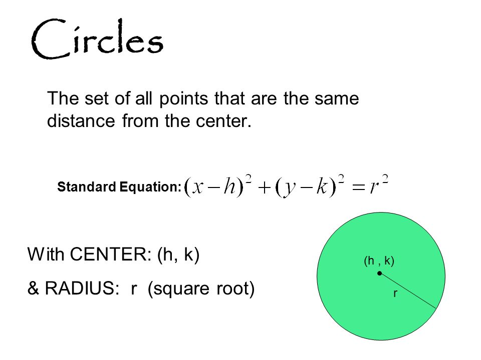 Circles The set of all points that are the same distance from the center. Standard Equation: (h , k)
