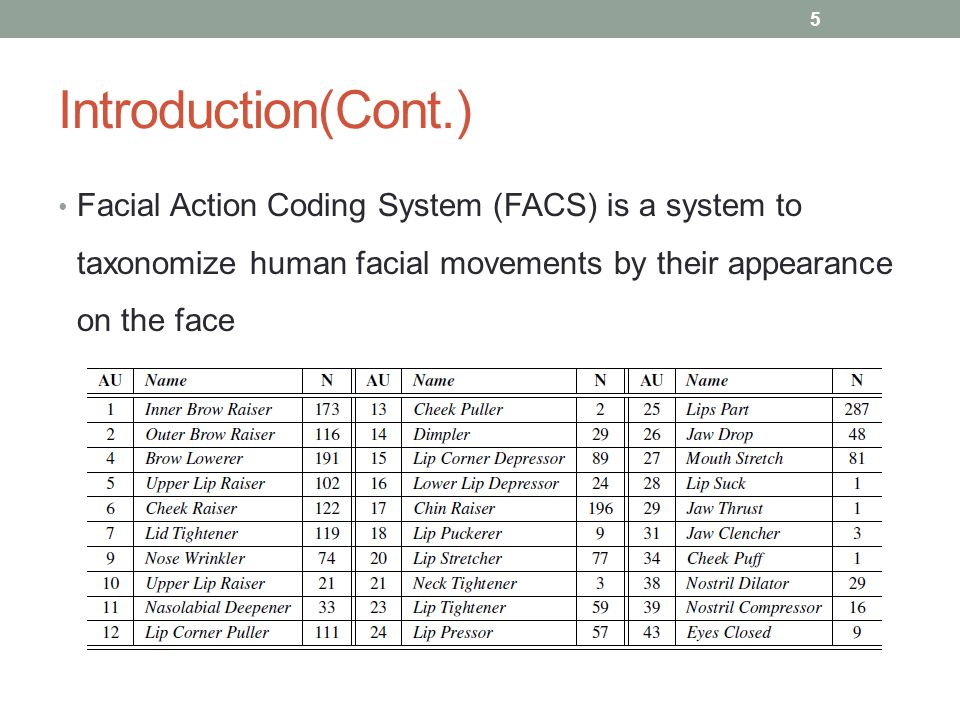 Introduction(Cont.) Facial Action Coding System (FACS) is a system to taxonomize human facial movements by their appearance on the face.