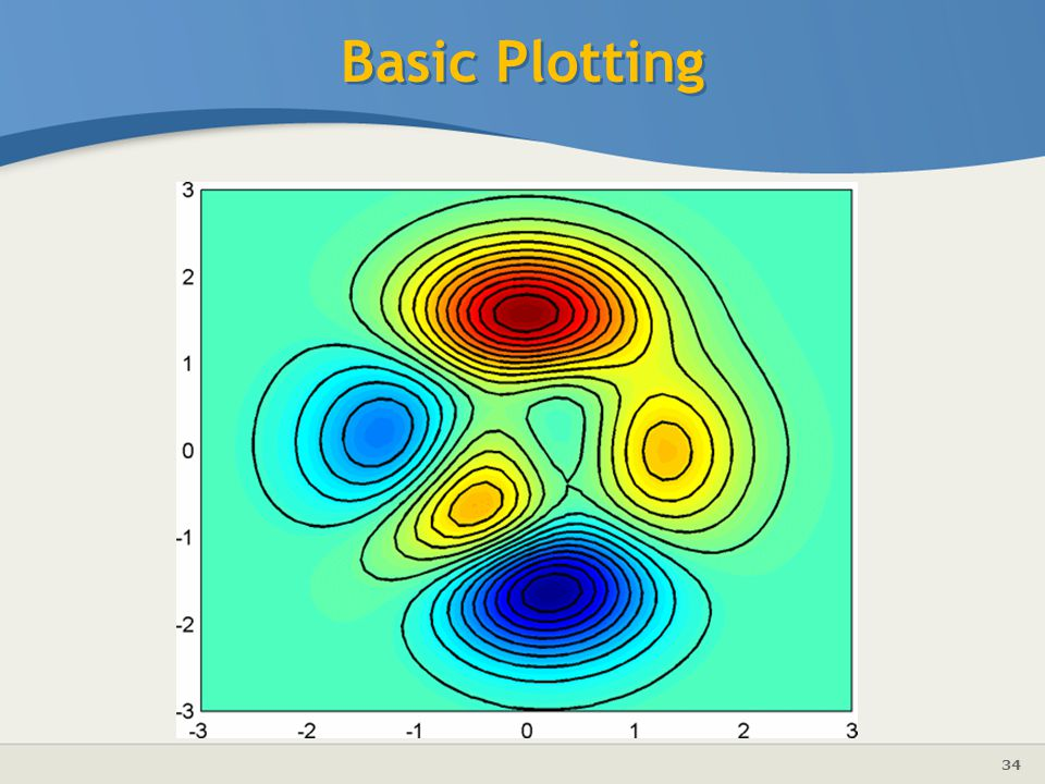 Basic Plotting