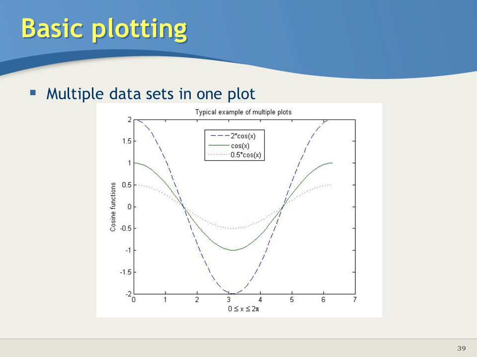 Basic plotting Multiple data sets in one plot