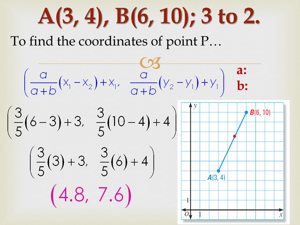 A(3, 4), B(6, 10); 3 to 2. To find the coordinates of point P… a: b: