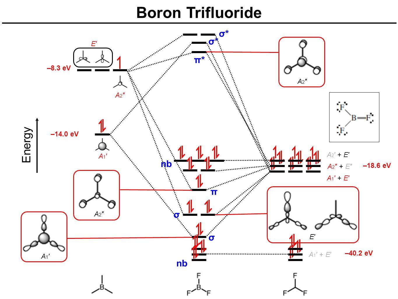Mot Diagram Of Bf3 - Wiring Schematics on