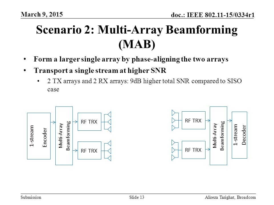 Scenario 2: Multi-Array Beamforming (MAB)