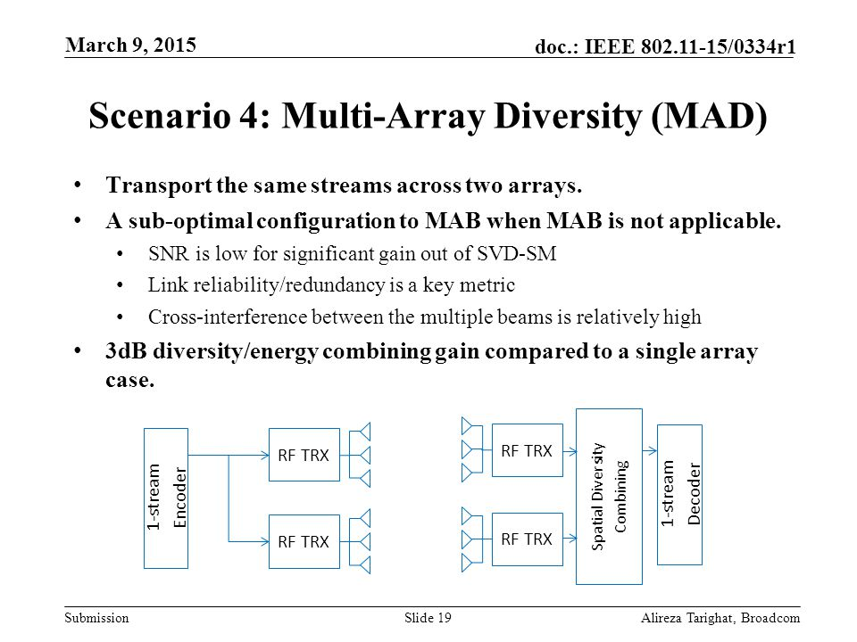 Scenario 4: Multi-Array Diversity (MAD)