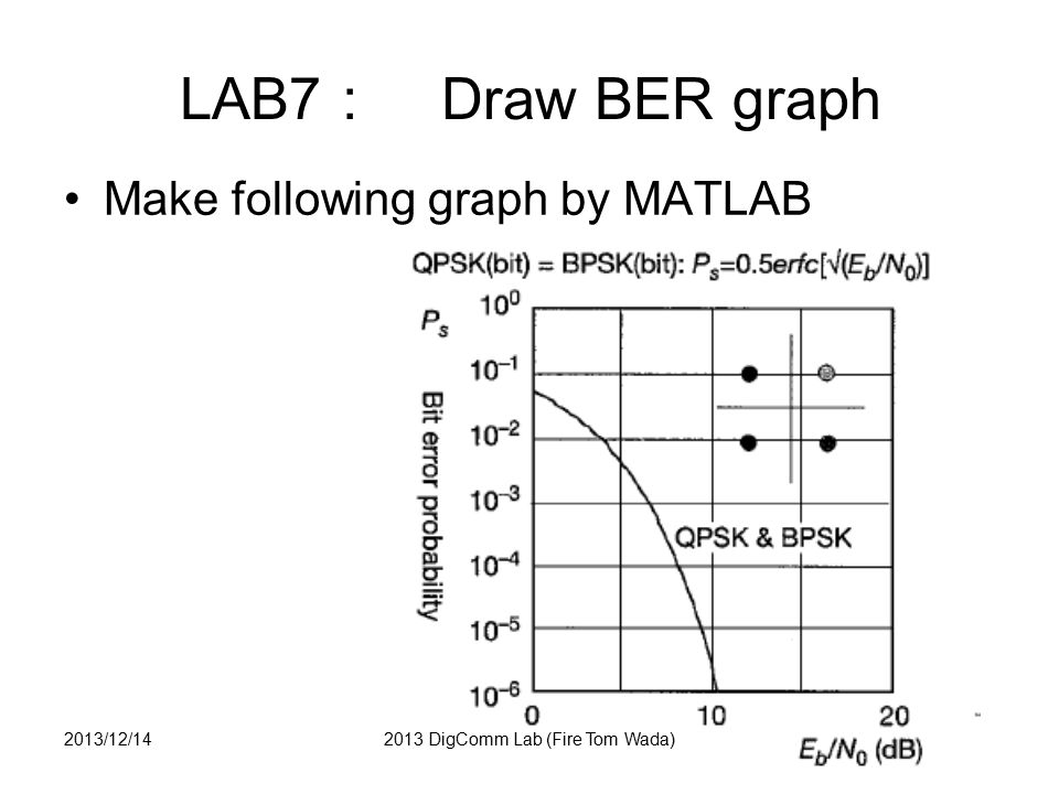 Welcome to MATLAB DigComm LAB - ppt video online download