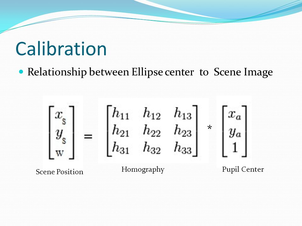 Calibration = * Relationship between Ellipse center to Scene Image