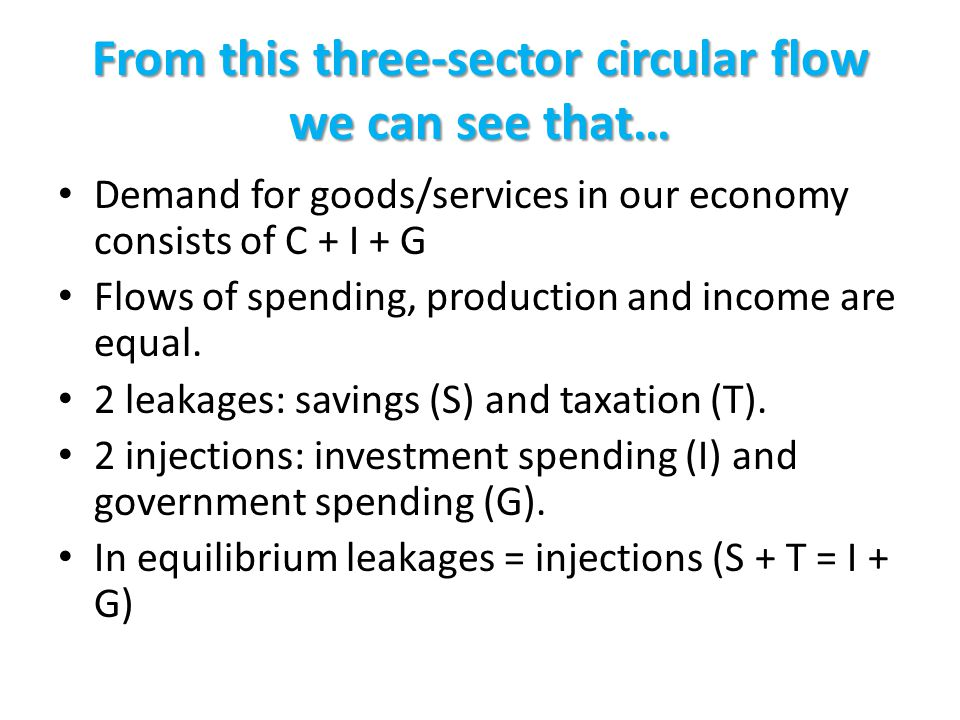 From this three-sector circular flow we can see that…