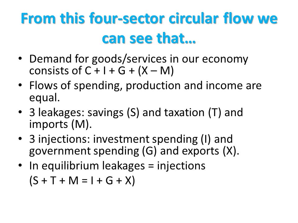 From this four-sector circular flow we can see that…