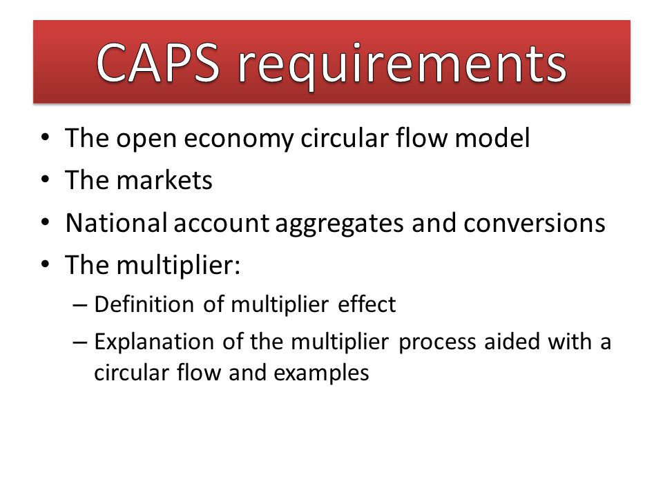 CAPS requirements The open economy circular flow model The markets
