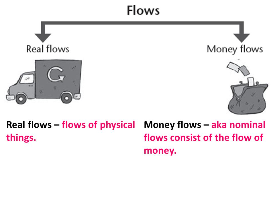 Real flows – flows of physical things.