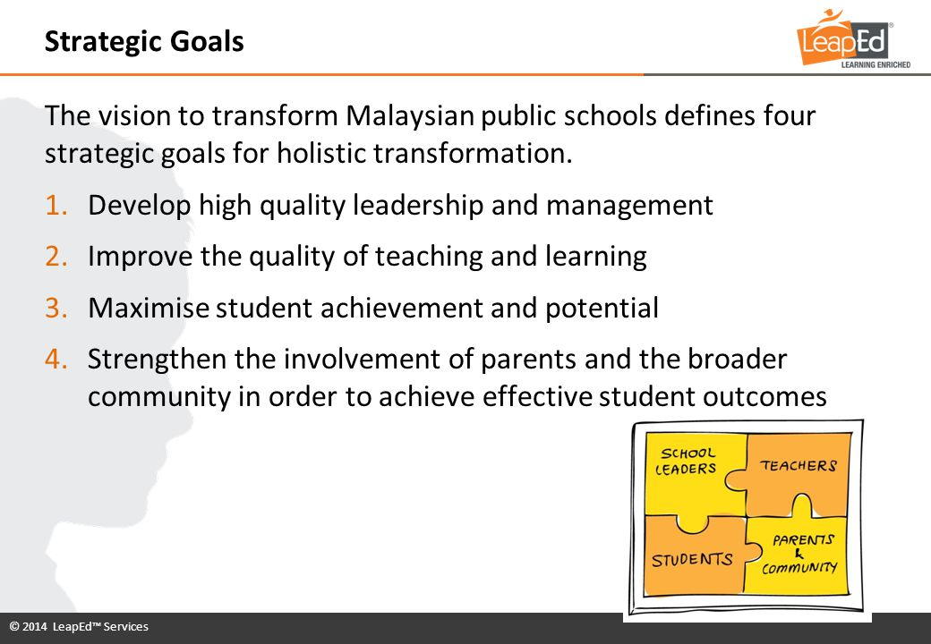 From Vision to Action The vision to transform Malaysian Public schools