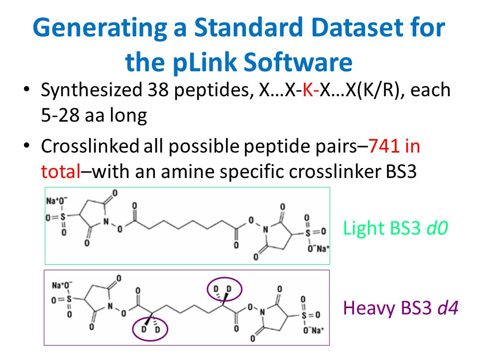 Generating a Standard Dataset for the pLink Software