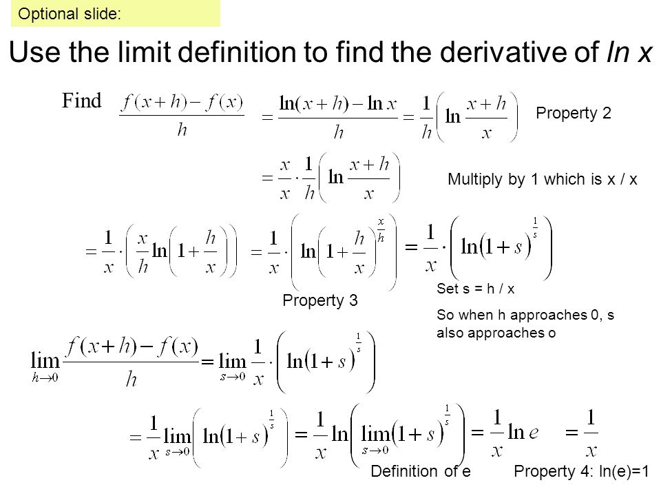 How to find the derivative of ln and e