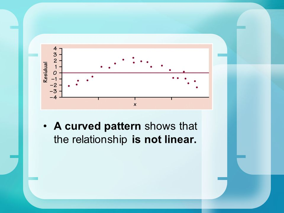 A curved pattern shows that the relationship is not linear.