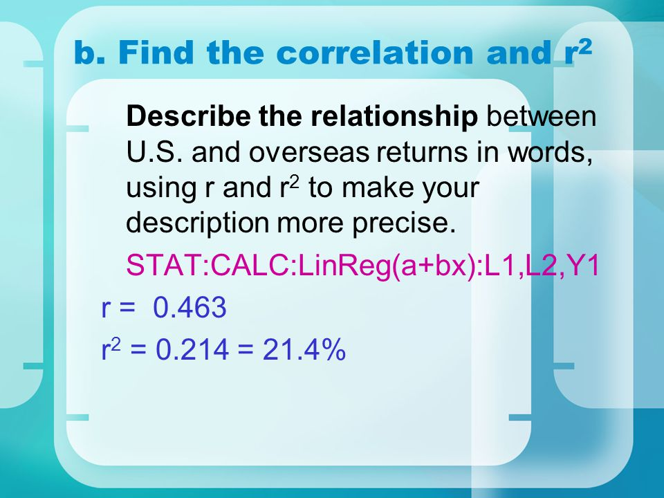b. Find the correlation and r2