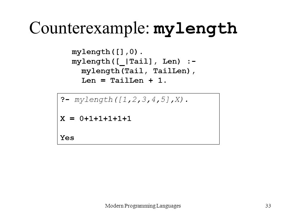 Counterexample: mylength