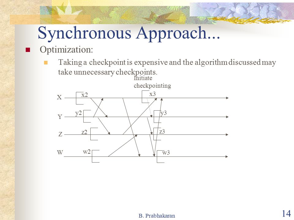Synchronous Approach... Optimization: