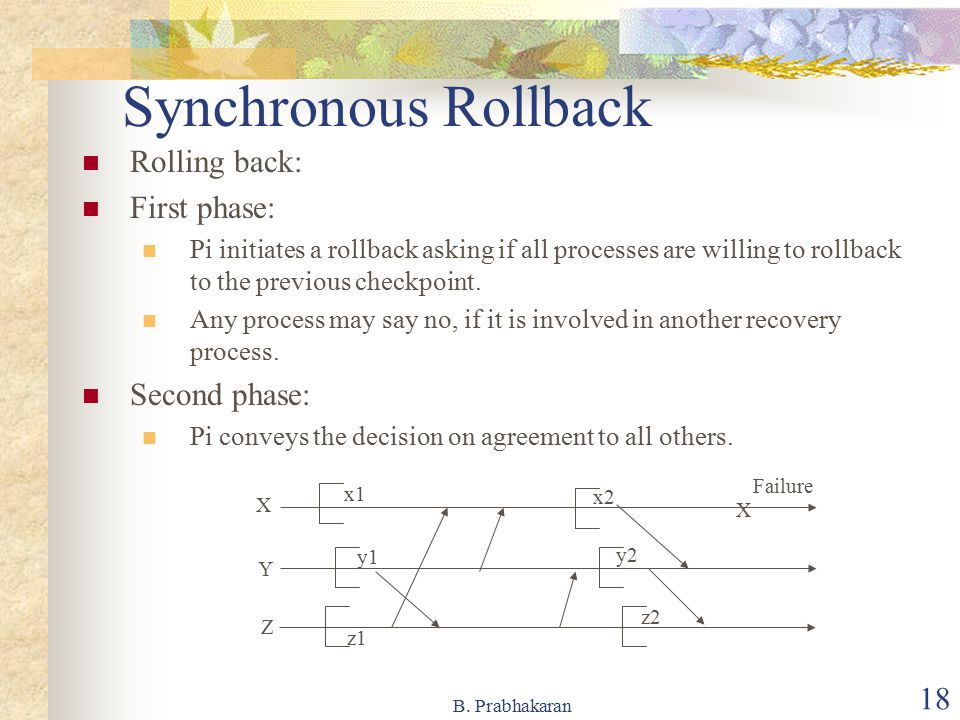 Synchronous Rollback Rolling back: First phase: Second phase: