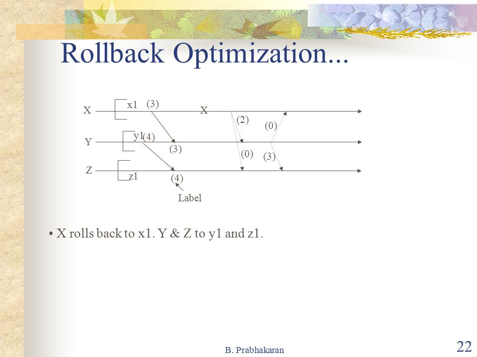 Rollback Optimization...