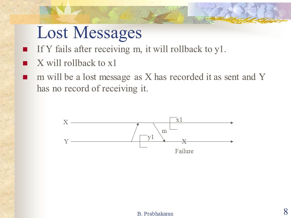 Lost Messages If Y fails after receiving m, it will rollback to y1.
