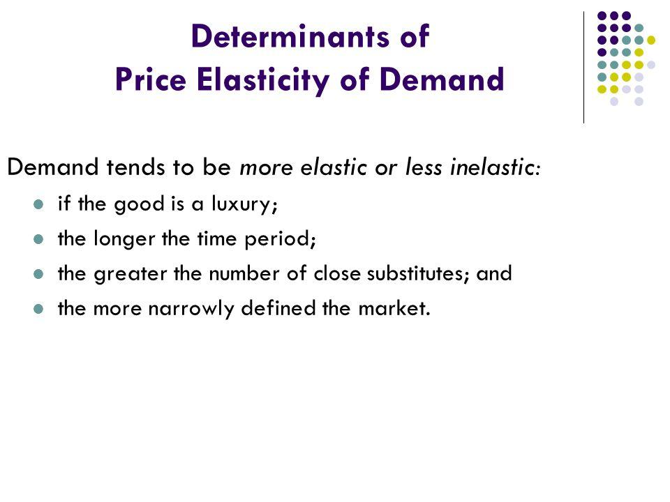 determinants elasticity of demand