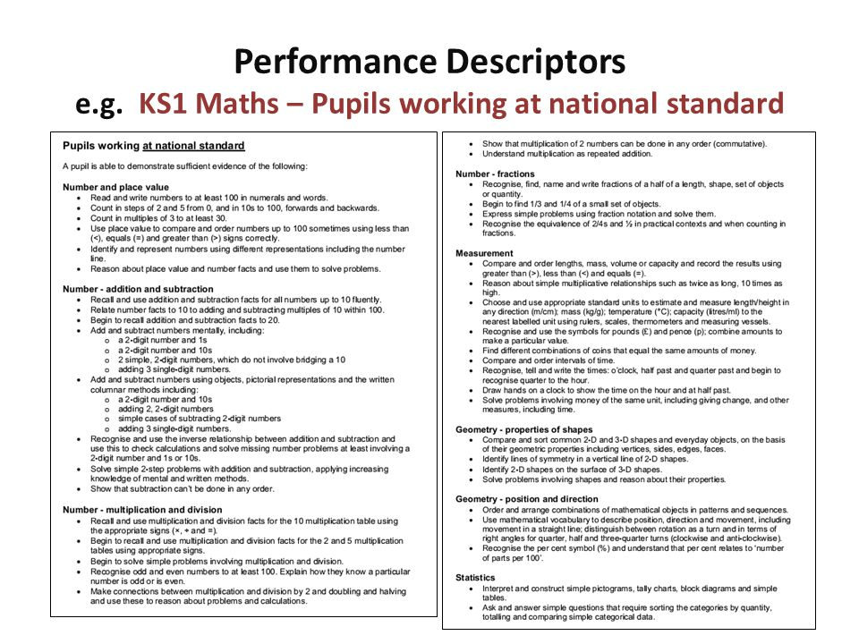 Performance Descriptors e. g