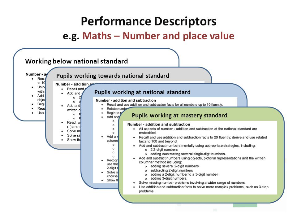 Performance Descriptors e.g. Maths – Number and place value