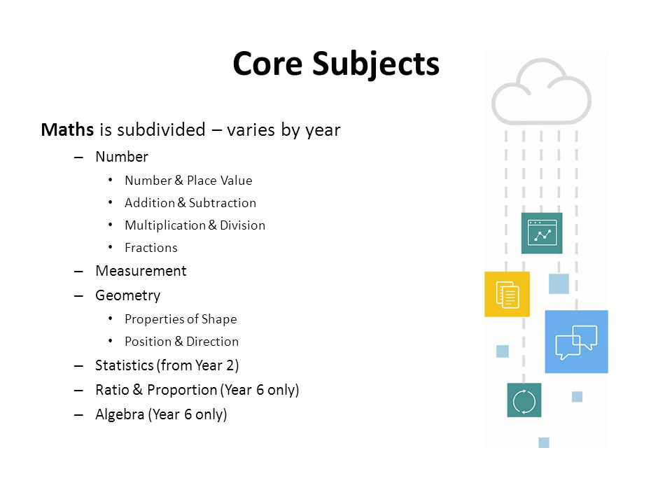 Core Subjects Maths is subdivided – varies by year Number Measurement
