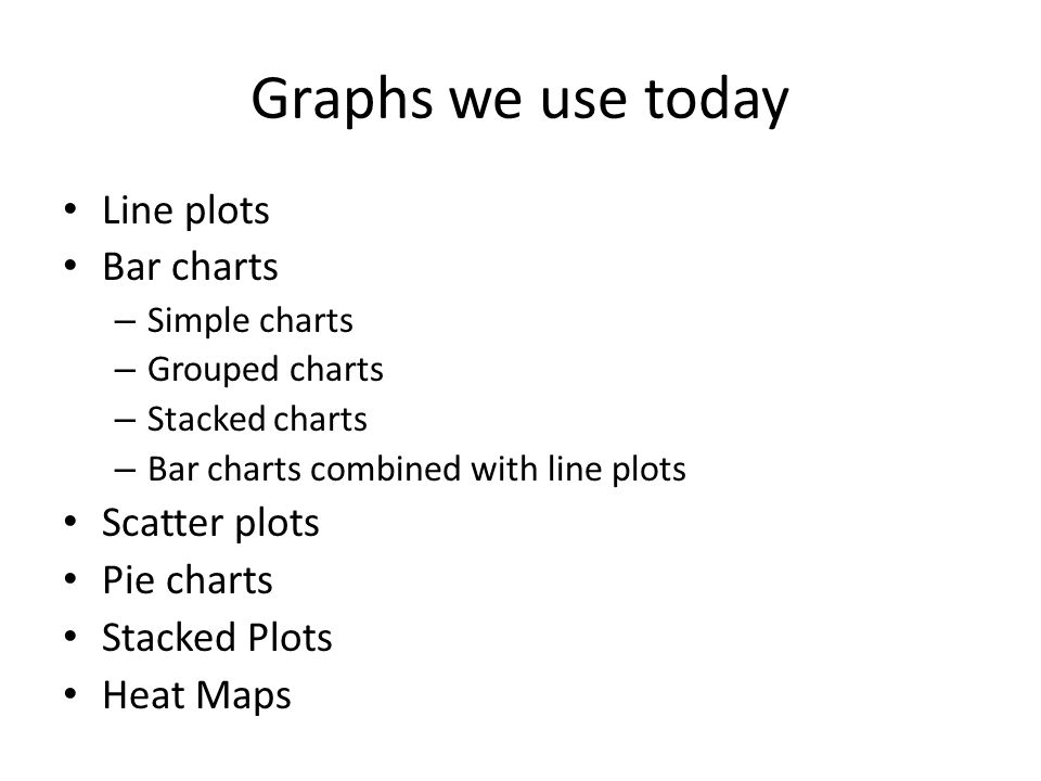 Graphs we use today Line plots Bar charts Scatter plots Pie charts