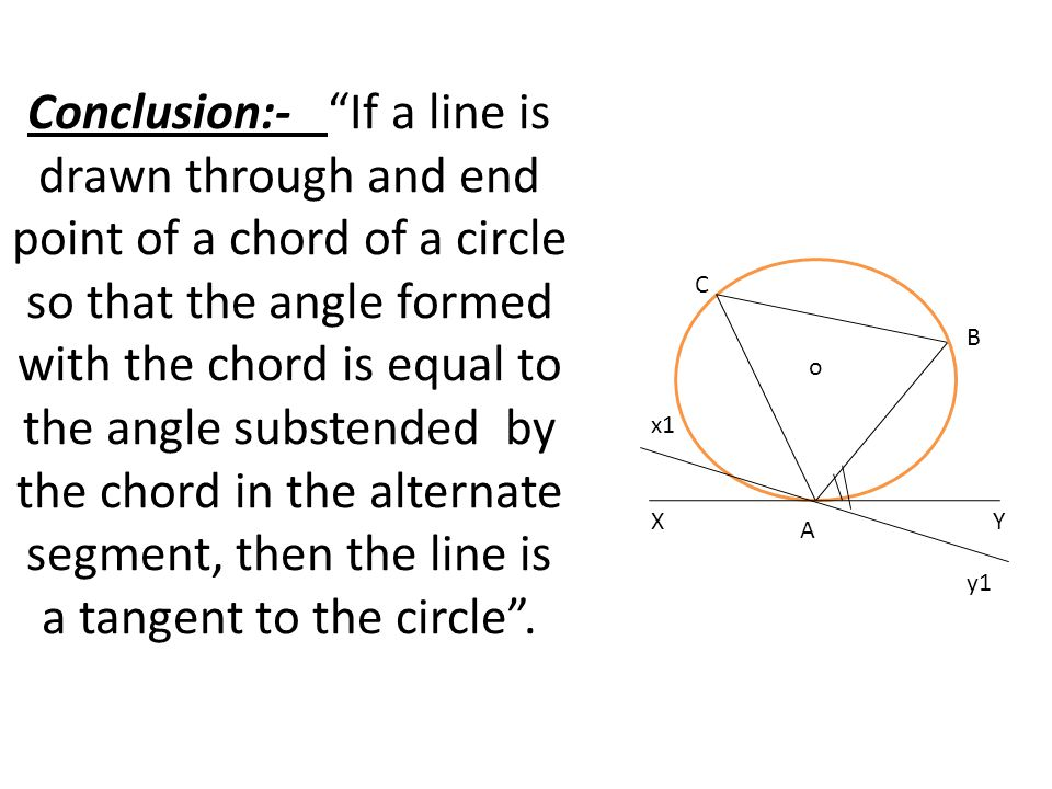 Conclusion:- If a line is drawn through and end point of a chord of a circle so that the angle formed with the chord is equal to the angle substended by the chord in the alternate segment, then the line is a tangent to the circle .