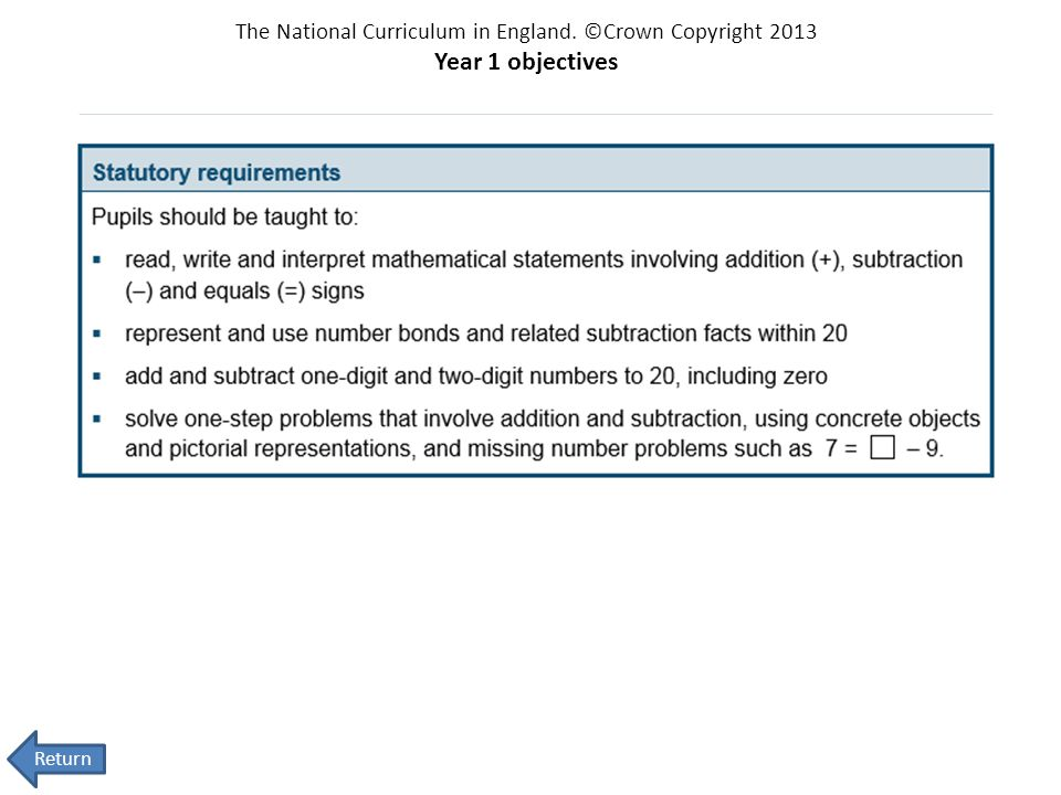 The National Curriculum in England