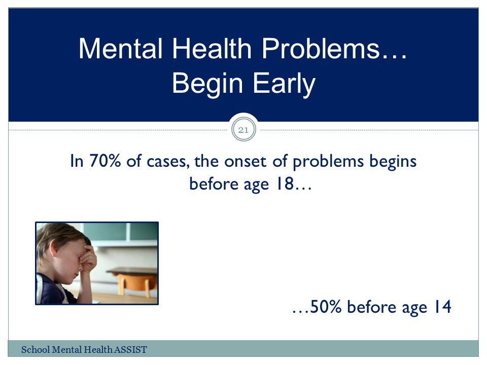 Mental Health Problems… Begin Early