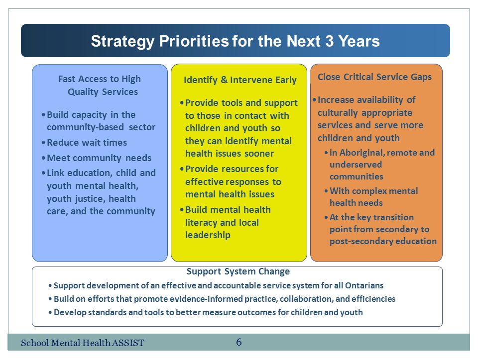 Strategy Priorities for the Next 3 Years