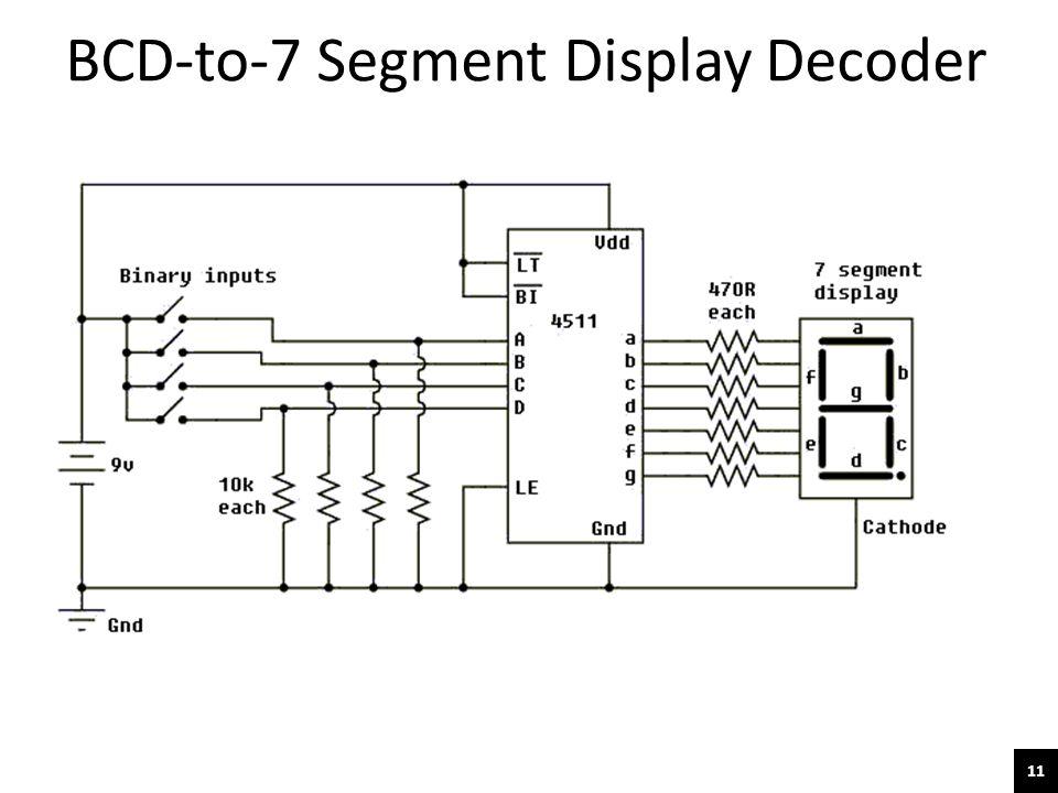 digital logic design week 7 encoders  decoders