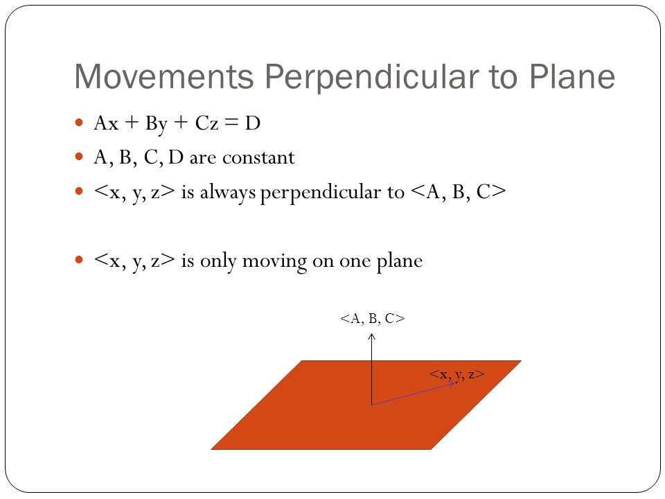 Movements Perpendicular to Plane
