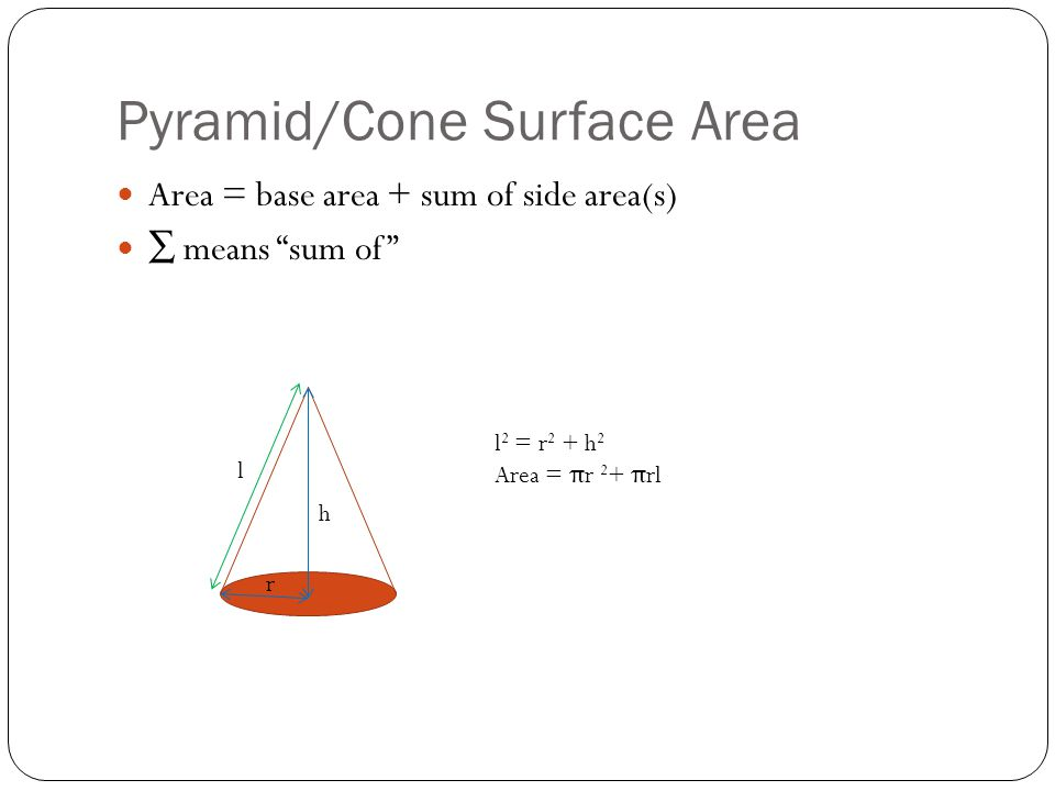 Pyramid/Cone Surface Area