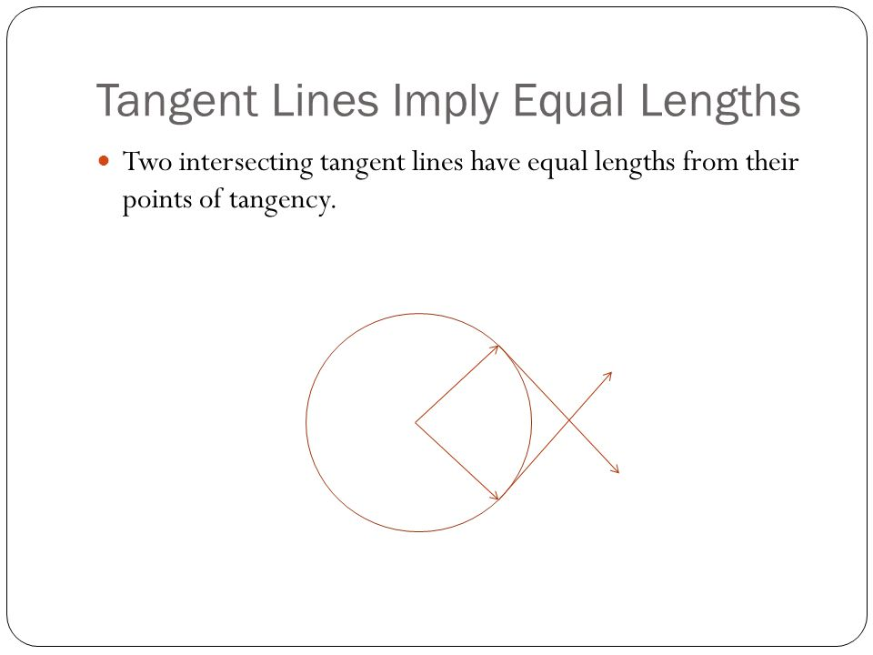 Tangent Lines Imply Equal Lengths