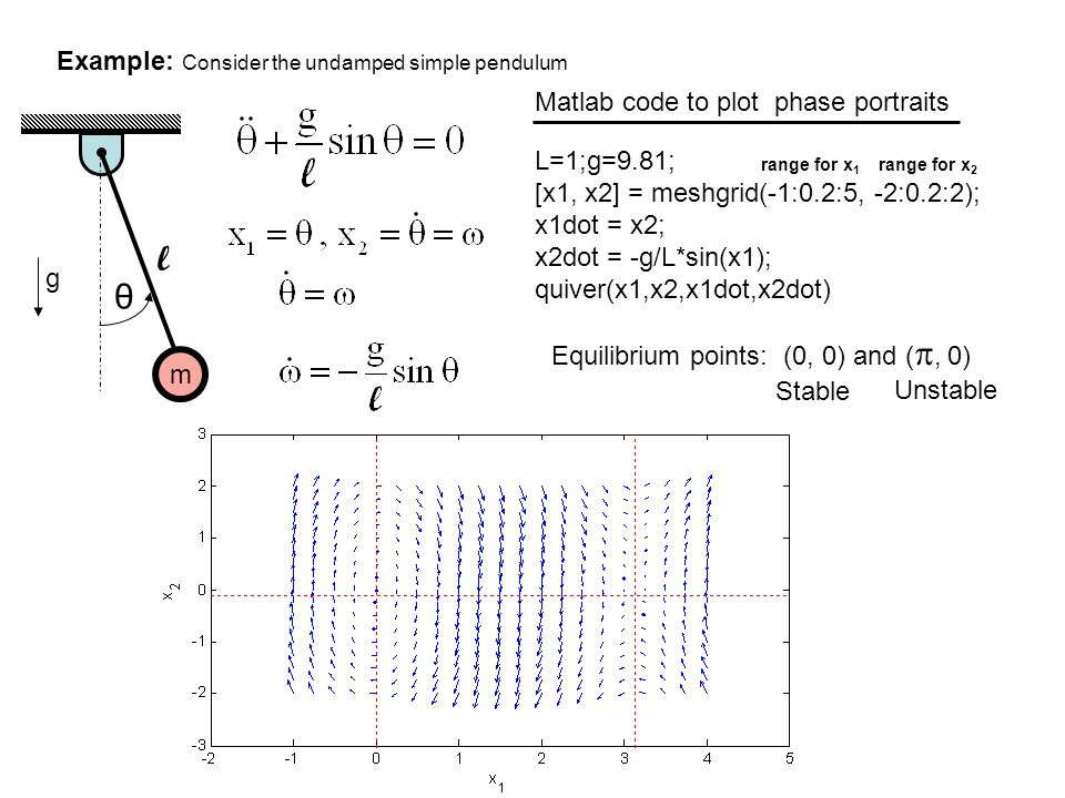 PLOTTING PHASE PORTRAITS WITH MATLAB: - ppt video online download