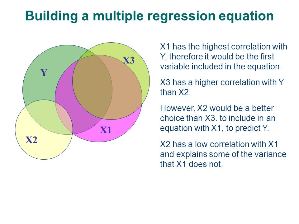 Building a multiple regression equation