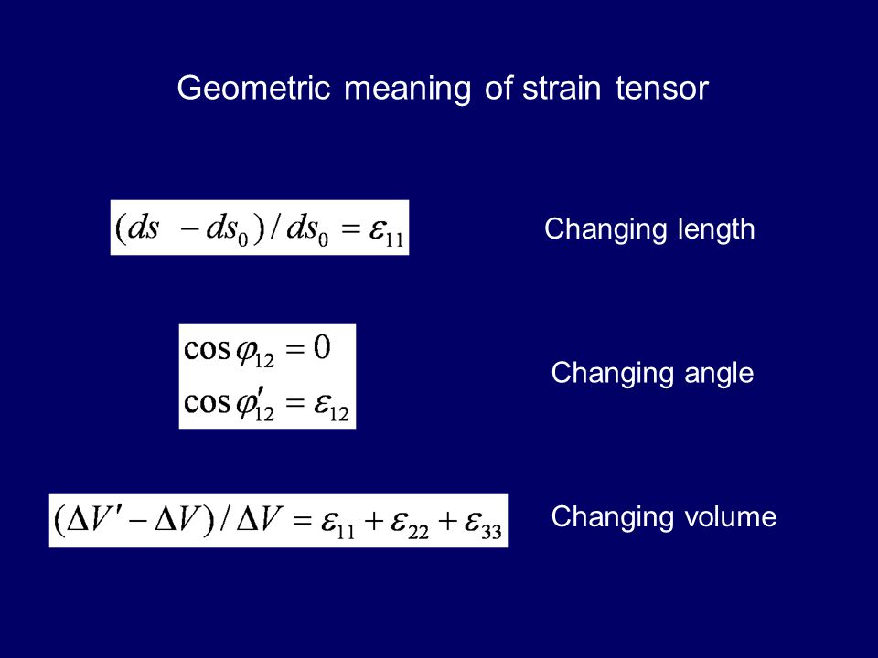 Geometric meaning of strain tensor