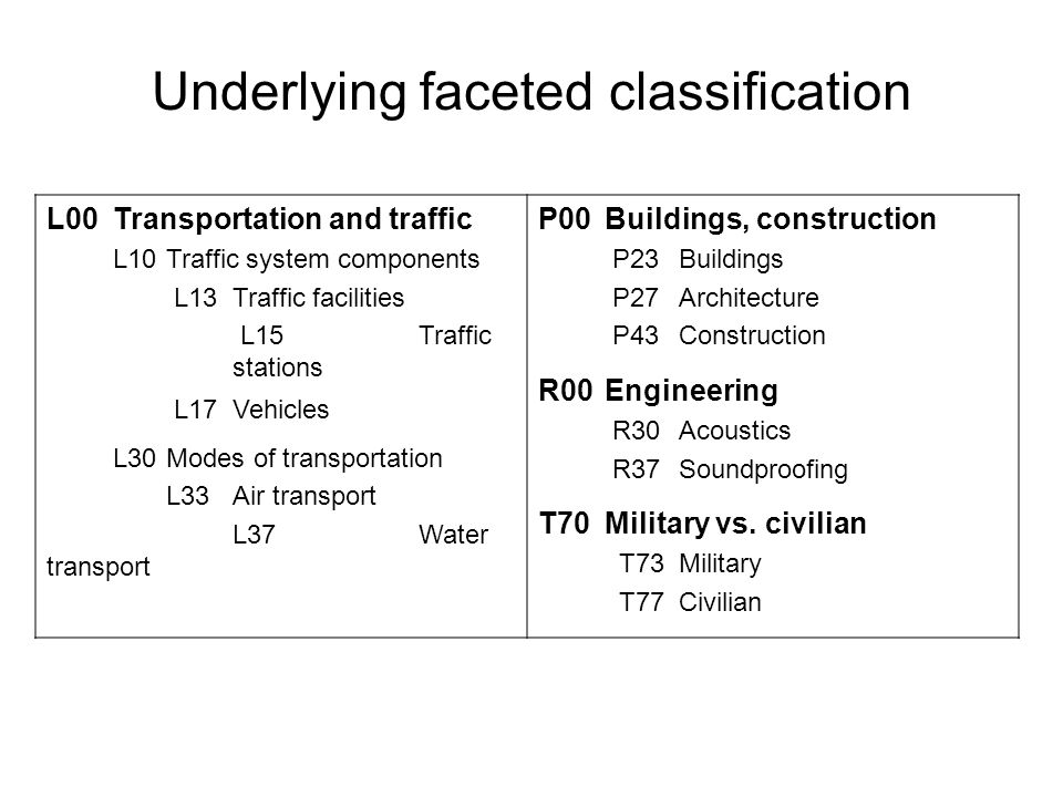Underlying faceted classification