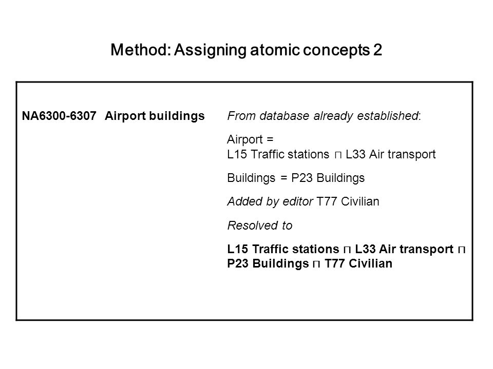 Method: Assigning atomic concepts 2