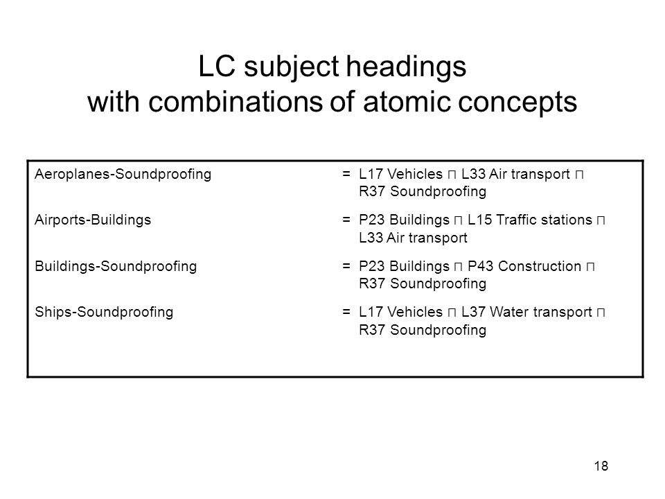 LC subject headings with combinations of atomic concepts